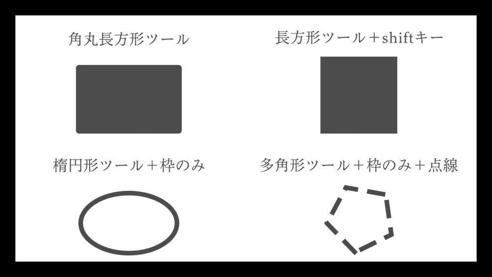 図形の挿入・編集(シェイプツール)2